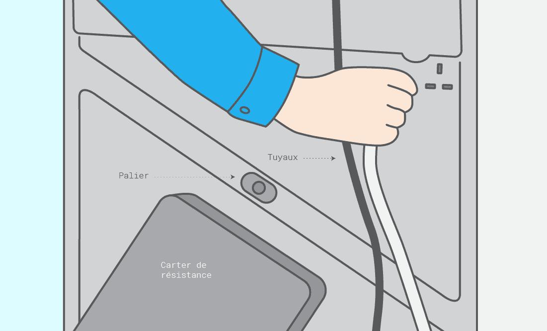 Localisez le carter de résistance (sur certains modèles, le carter de résistance est directement placé sur l'arrière de votre sèche-linge).