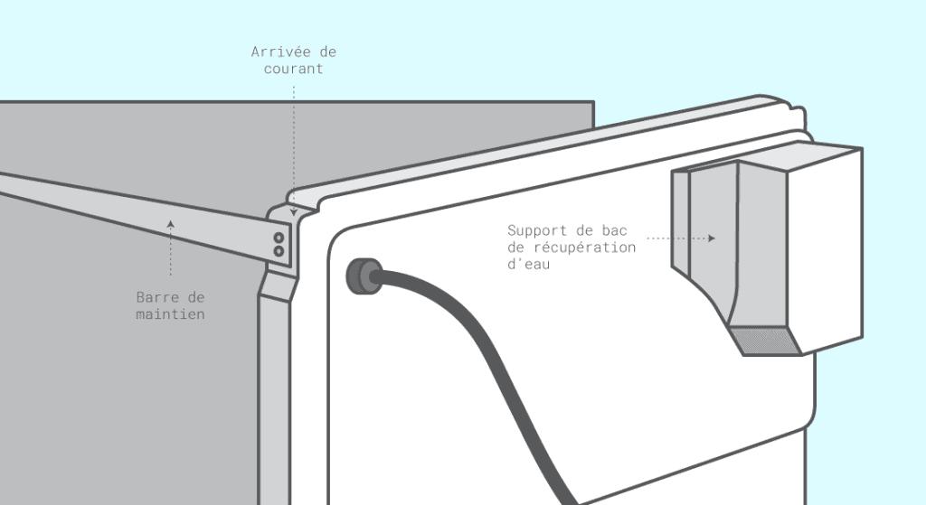 Troisième étape : Installez la nouvelle courroie