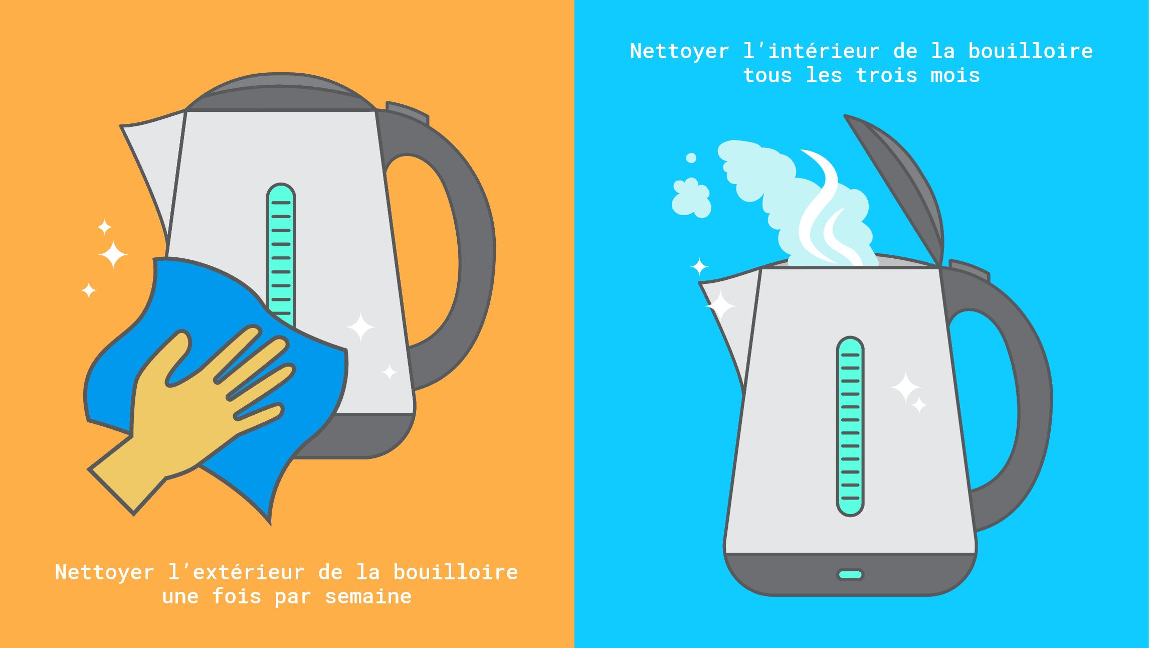 Quand et à quelle fréquence détartrer ou nettoyer une bouilloire ?