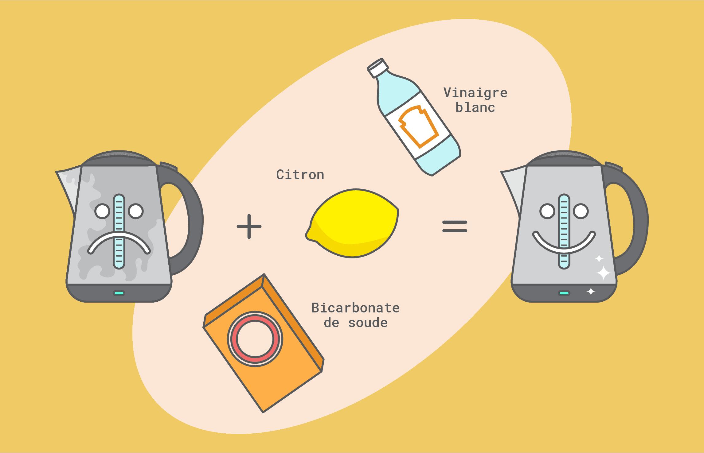 Quel vinaigre ou produit naturel pour détartrer une bouilloire