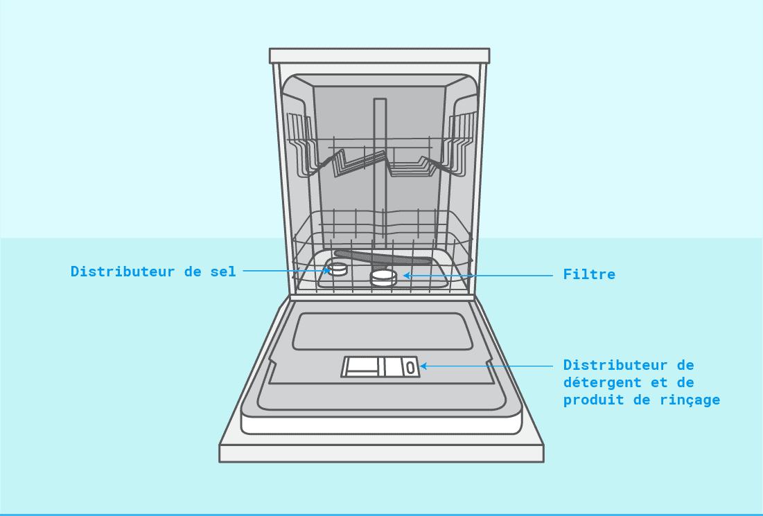 Notice lave-vaisselle Whirlpool