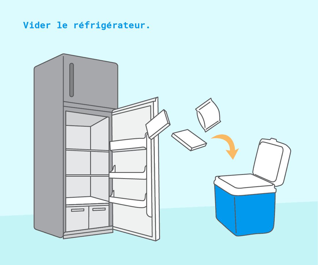 Vider le réfrigérateur