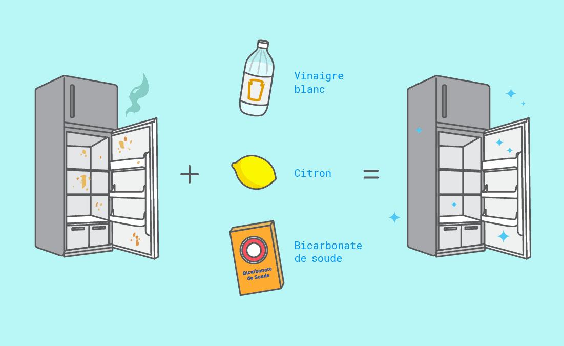Comment nettoyer un frigo naturellement