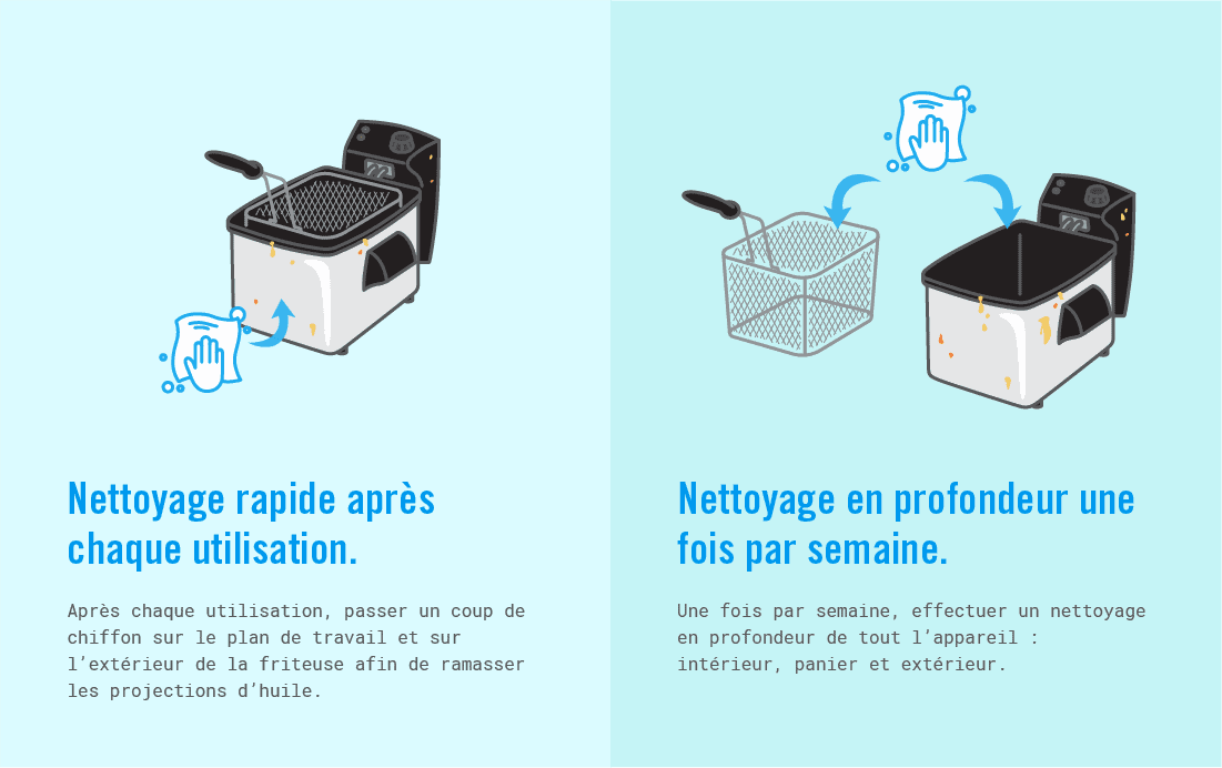 Quand nettoyer ma friteuse ?